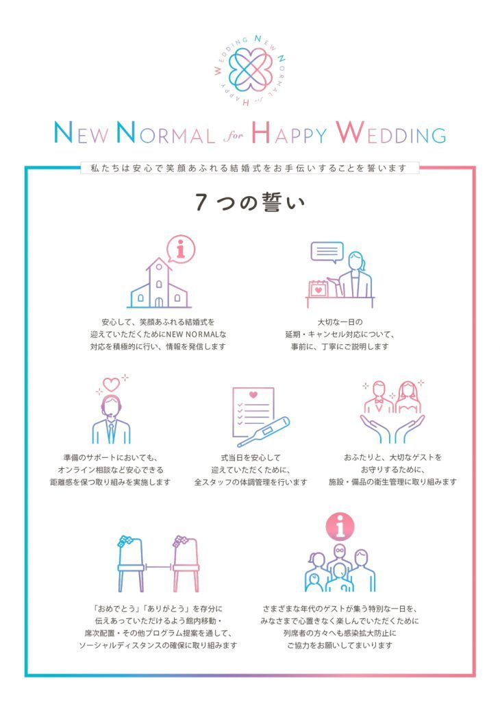 『New Normal for Happy Wedding』
